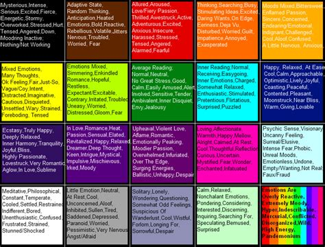 mood colors meaning mood ring color meanings by xxritsukaxaoyagixx on deviantart