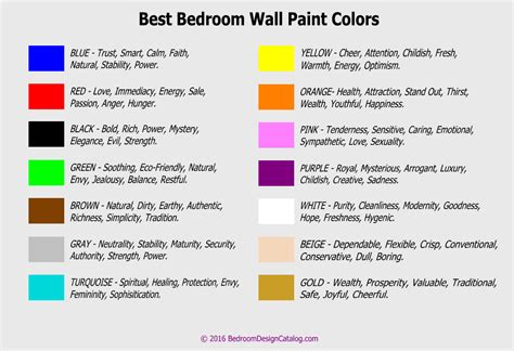 bedroom wall colors best bedroom wall paint colors best bedroom wall paint