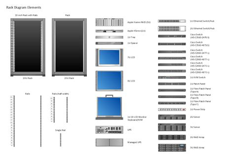 Home Plan Design Software For Mac design element rack diagram professional network drawing