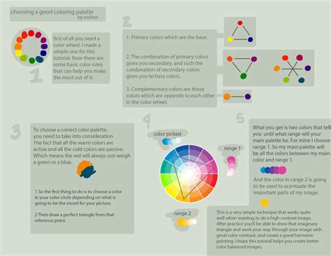 how to color in color palette tutorial by milkpoo on deviantart