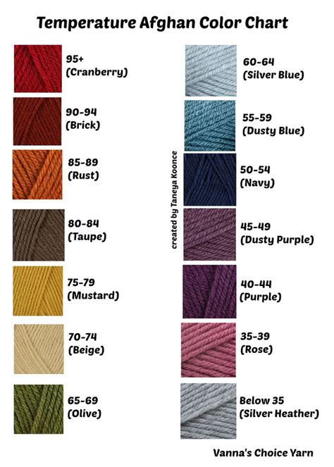 blanket colors 17 best images about temperature blanket colors on