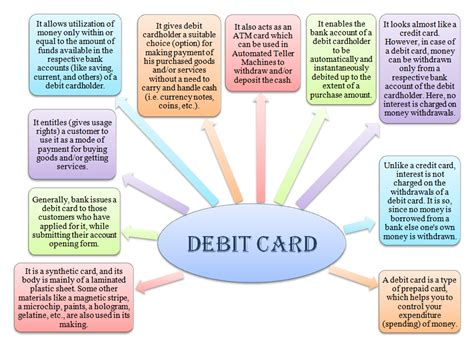 how do banks make money from debit cards what is debit card definition meaning
