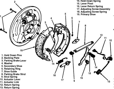 1993 gmc 1500 parking brake diagram html imageresizertool com service manual 1992 gmc 2500 brake replacement system diagram 1992 chevy k2500 wiring