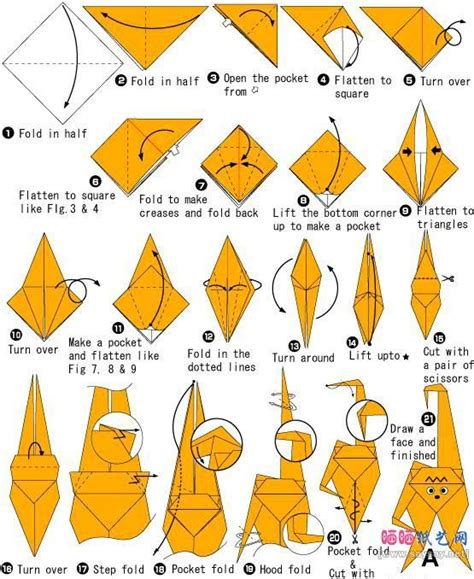 origami monkey diagram origami monkey 1 paper craft origami