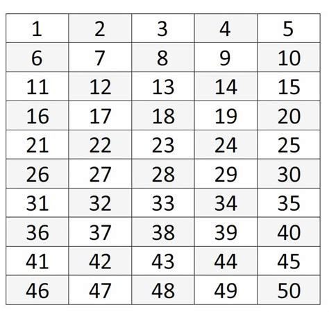 for counting rc room 133 numbers and counting patterns