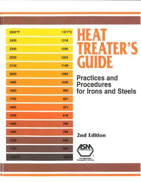 the complete guide to act 2nd edition heat treater s guide practices and procedures for irons