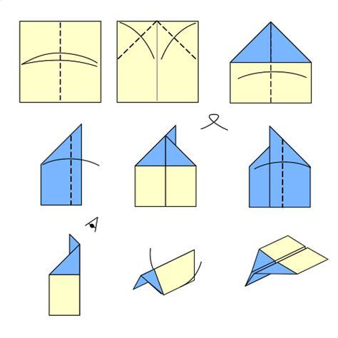 origami fr quelques liens utiles