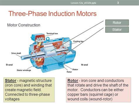 3 Phase Motor by Lesson 12a Three Phase Induction Motors Ppt