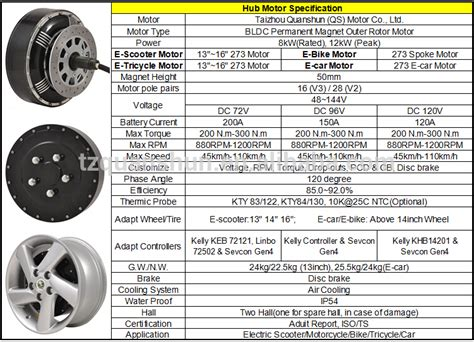 Electric Motor Specs by Electric Scooter Motorcycle Brushless Dc Hub Motor