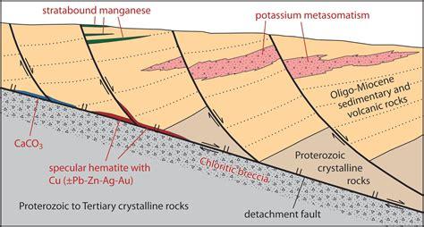 arizona geological history chapter 7 the cenozoic era