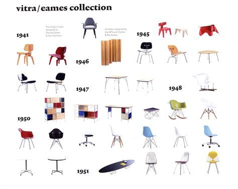 Eames Chair History by Eames Chairs By Vitra A Timeline Vitra