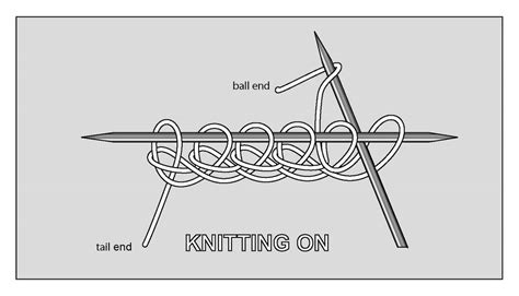 cable cast on knitting techknitting on by the quot knitting on quot method also