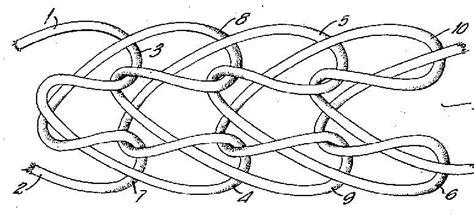 warp knitting definition media70 jpg