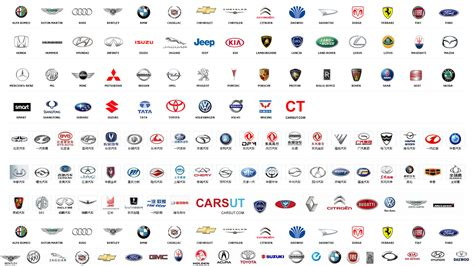 Car Company by Car Logos And Names Www Pixshark Images