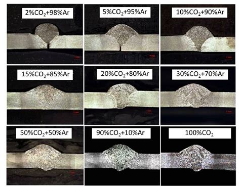 back bead cross sectional areas of the weld obtained using