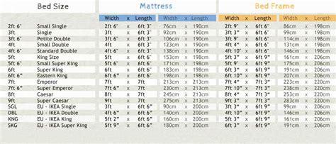 crib mattress sizes chart crib mattress sizes chart crib mattresses sizes images