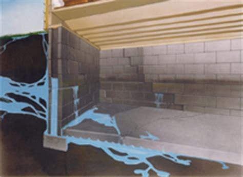 repair leaking basement basement leak b system nepa repairs