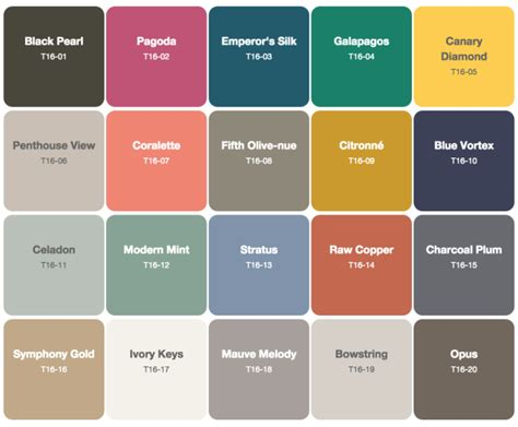 color forecast is your favorite paint color on 2016 paint color forcasts