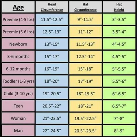 knit hat size chart 8 best images about charts on persnickety
