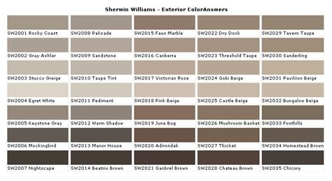 paint colors kwal kwal paint color chart car interior design
