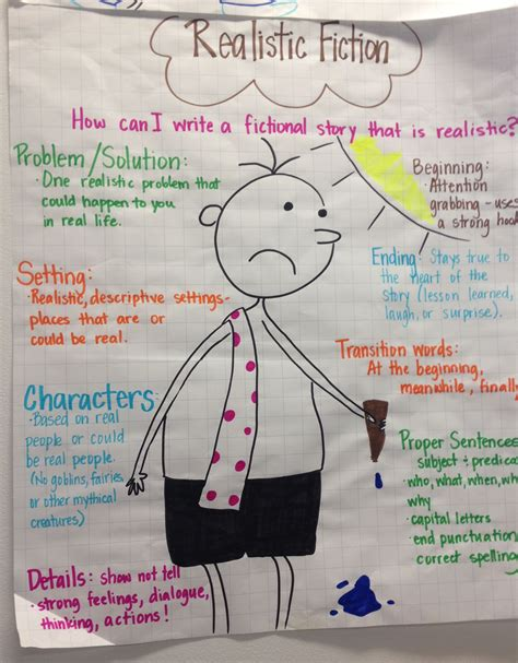 realistic fiction picture book realistic fiction writing rubric 4th grade ending where