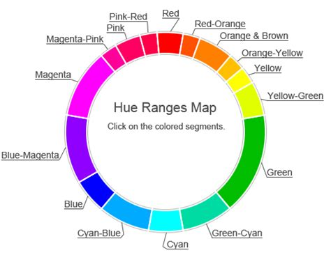 list of green colors green color hue range color name list of green colors