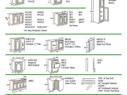 standard kitchen cabinet dimensions helpful kitchen cabinet dimensions standard for daily use