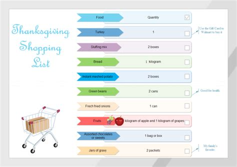 all about shopping list