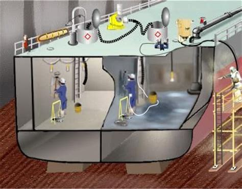 spray painting hazards and measures do ediel trabalho eletricidade