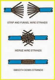 how to splice electrical wires kinds of splices and joints splices and joints