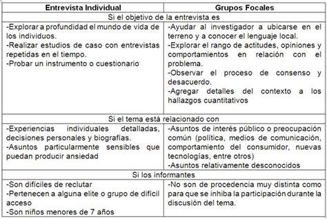 preguntas de fortnite en español libro las entrevistas en investigacion cualitativa