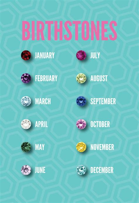 origami owl australia charts birthstones charms birthstones and