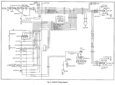 1997 chevrolet p30 wiring diagram chevrolet auto wiring diagram p30 headlight wiring diagrams imageresizertool com