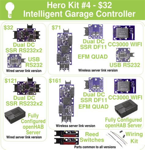 home automation garage door engimusing diy home automation modules are managed with