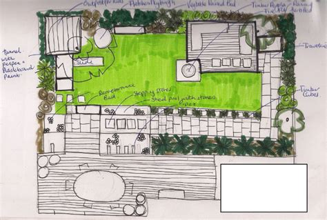 garden design drawing www pixshark com images