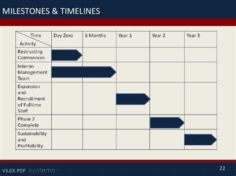 milestone kitchen planner plan your business plan milestone sle persepolisthesis web fc2