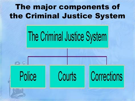 criminal justice in the justice system images