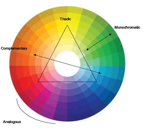 color wheel schemes how to co ordinate colours inside out style
