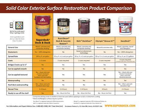 behr paint colors compared to benjamin 28 paint color comparison behr exterior paint color