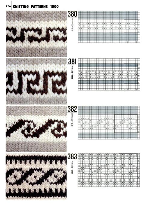 charting knitting patterns 1000 images about knitting charts on fair