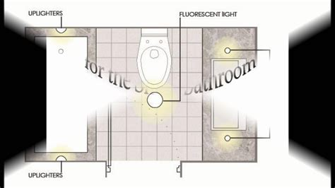 bathroom lighting options breviouslighting