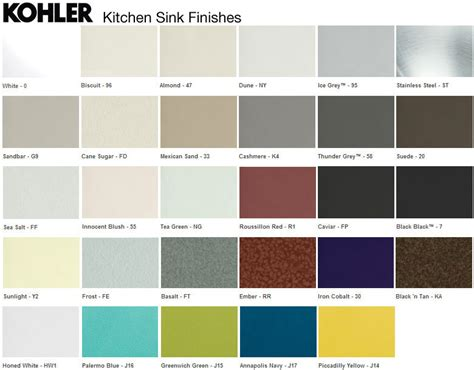 kitchen sink colors farmhouse sink colors befon for