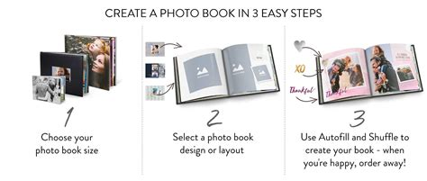 how to make picture books photo books make a personalised photobook
