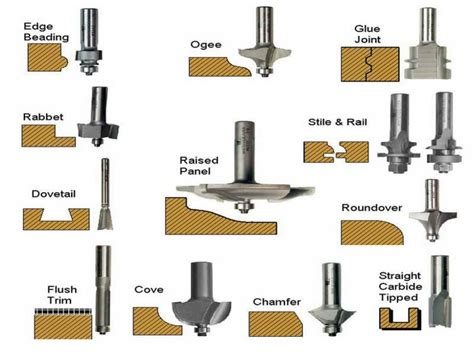 how to use a woodworking router how to use a wood router guide advice and best tips 2017