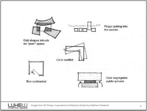 Home Interior Design Book Pdf luke wroblewski on parti or the main idea from