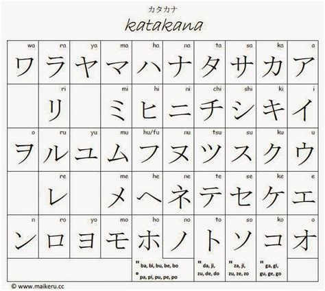 how to read in japanese culture in eastern asia japanese language
