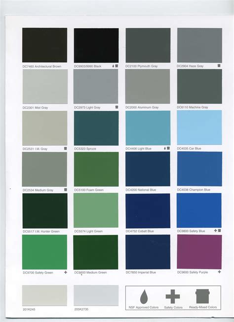 paint colors chart imron paint color chart motorcycle review and galleries