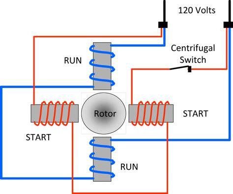 Single Phase Motor by Types Of Single Phase Induction Motors Single Phase