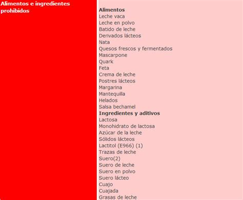 lista alimentos sin lactosa lista de alimentos con lactosa 161 ev 237 talos