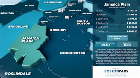 average rent price average rent prices in boston by town boston pads